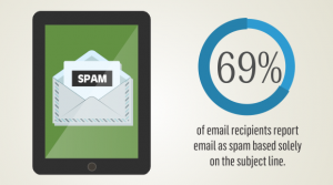 email spams - Eze Erondu Article Backdesk